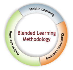 blended learning graphic